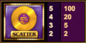 Scatter gir free spins i Gold Slot