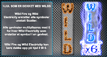 Få to ulike wild i Danger High Voltage
